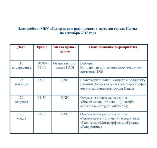 План работы МБУ «Центр